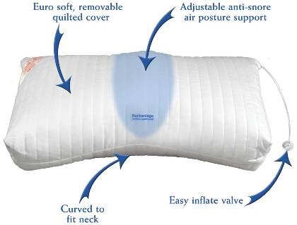 Anti Snore Pillow Helps Stop Snoring